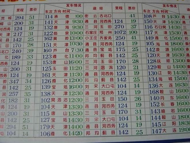 请问从北京到天津的蓟县有火车直达吗?或者有汽车吗?